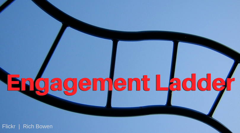 Engagement Ladder