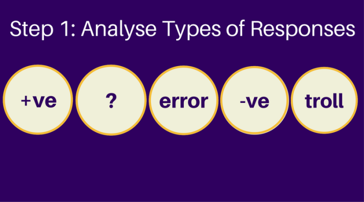 response matrix step 1 analyse responses
